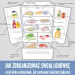Jak zorganizować swoją lodówkę